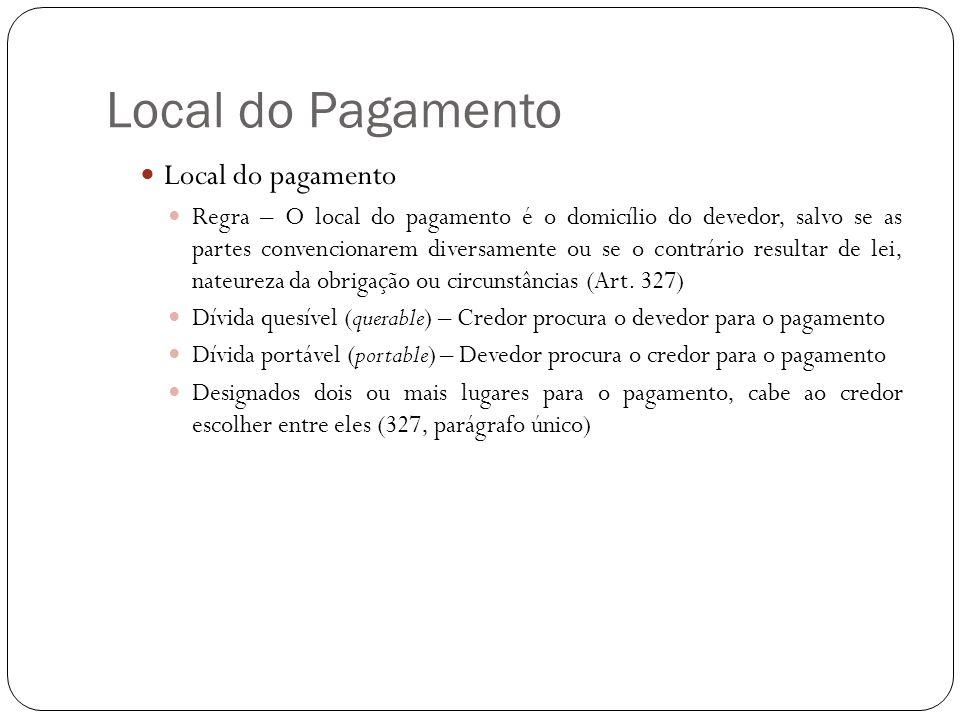 Local do Pagamento Local do pagamento Regra – O local do pagamento é o domicílio do devedor, salvo se as partes convencionarem diversamente ou se o co