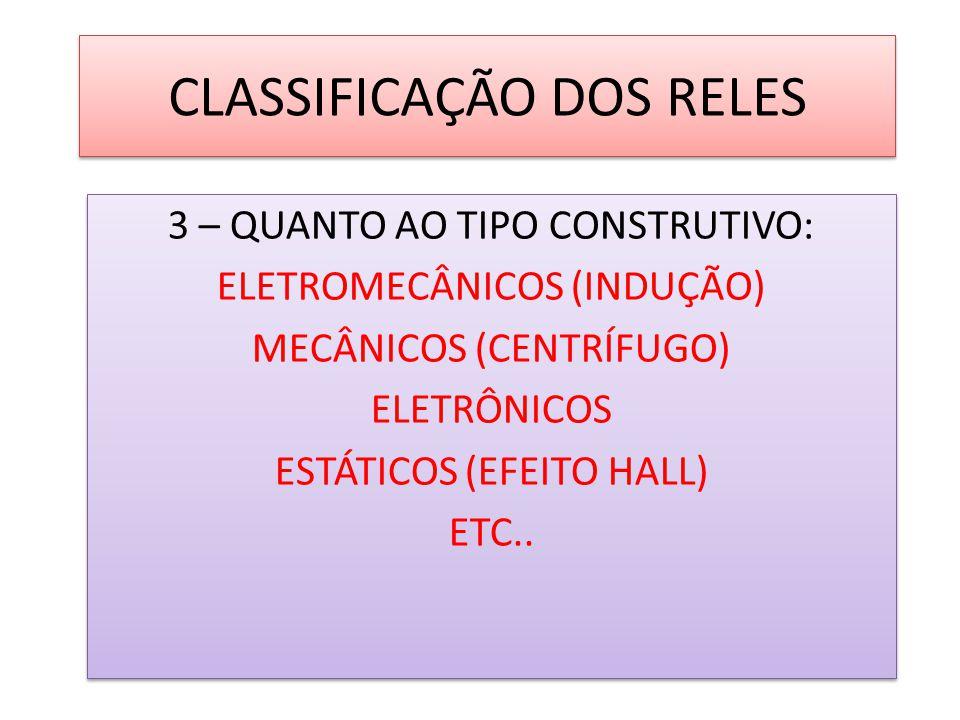 3 – QUANTO AO TIPO CONSTRUTIVO: ELETROMECÂNICOS (INDUÇÃO) MECÂNICOS (CENTRÍFUGO) ELETRÔNICOS ESTÁTICOS (EFEITO HALL) ETC.. 3 – QUANTO AO TIPO CONSTRUT