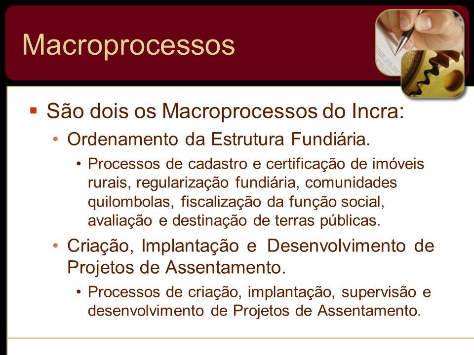 Macroprocessos  São dois os Macroprocessos do Incra: Ordenamento da Estrutura Fundiária.