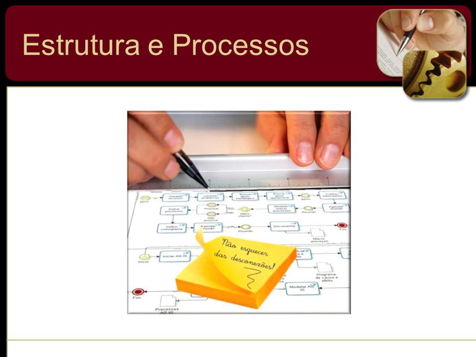 Estrutura e Processos