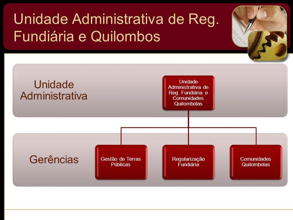Unidade Administrativa de Reg.