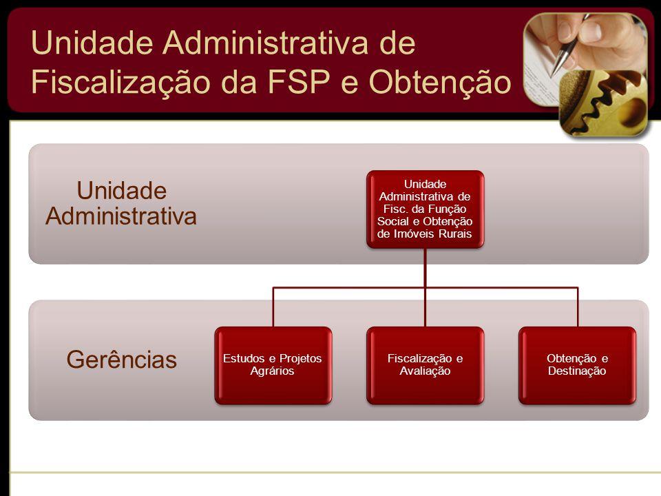 Unidade Administrativa de Fiscalização da FSP e Obtenção Gerências Unidade Administrativa Unidade Administrativa de Fisc.