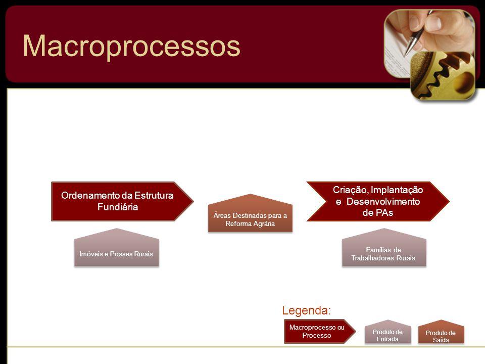 Macroprocessos Ordenamento da Estrutura Fundiária Criação, Implantação e Desenvolvimento de PAs Imóveis e Posses Rurais Áreas Destinadas para a Reforma Agrária Famílias de Trabalhadores Rurais Produto de Entrada Produto de Saída Macroprocesso ou Processo Legenda: