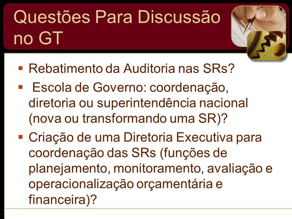  Rebatimento da Auditoria nas SRs.