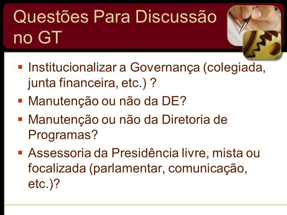 Questões Para Discussão no GT  Institucionalizar a Governança (colegiada, junta financeira, etc.) .