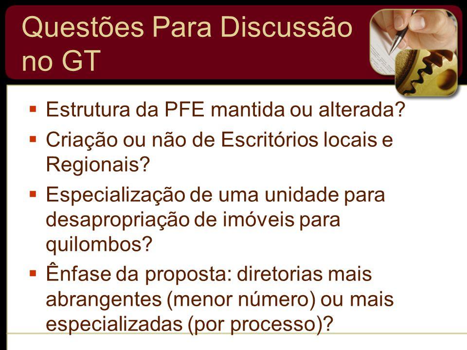 Questões Para Discussão no GT  Estrutura da PFE mantida ou alterada.