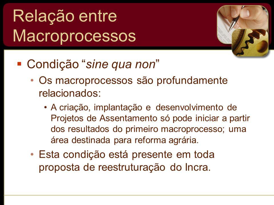  Condição sine qua non Os macroprocessos são profundamente relacionados: A criação, implantação e desenvolvimento de Projetos de Assentamento só pode iniciar a partir dos resultados do primeiro macroprocesso; uma área destinada para reforma agrária.