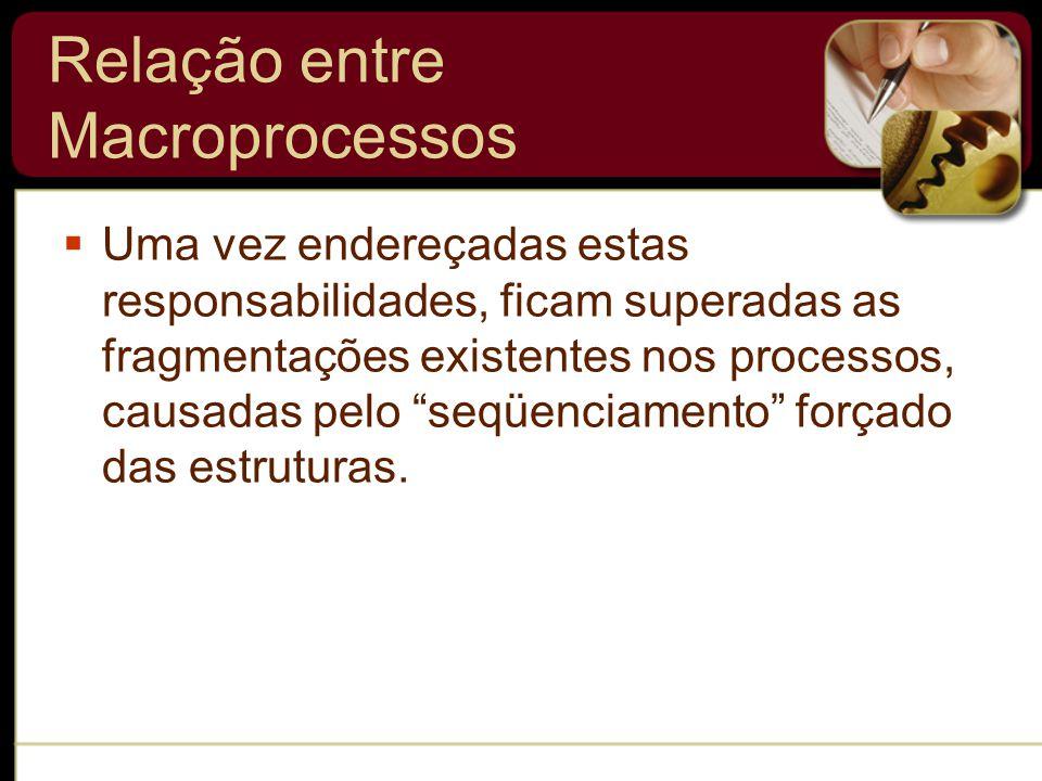 Relação entre Macroprocessos  Uma vez endereçadas estas responsabilidades, ficam superadas as fragmentações existentes nos processos, causadas pelo seqüenciamento forçado das estruturas.