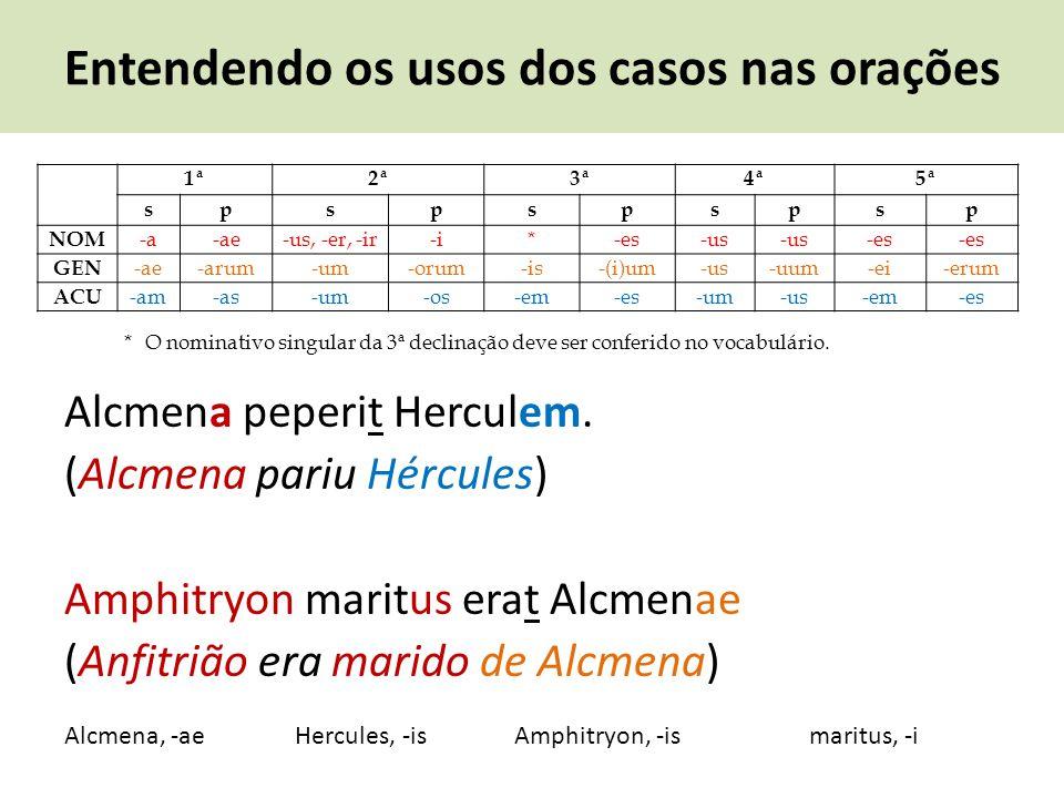 Entendendo os usos dos casos nas orações Alcmena peperit Herculem. (Alcmena pariu Hércules) Amphitryon maritus erat Alcmenae (Anfitrião era marido de
