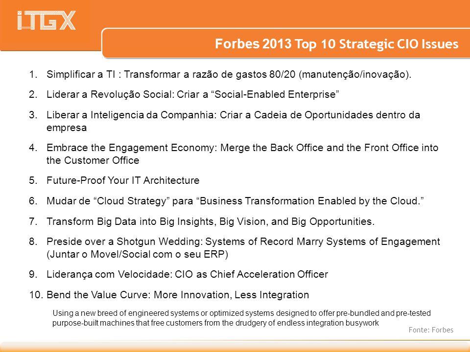 Forbes 2013 Top 10 Strategic CIO Issues 1.Simplificar a TI : Transformar a razão de gastos 80/20 (manutenção/inovação). 2.Liderar a Revolução Social: