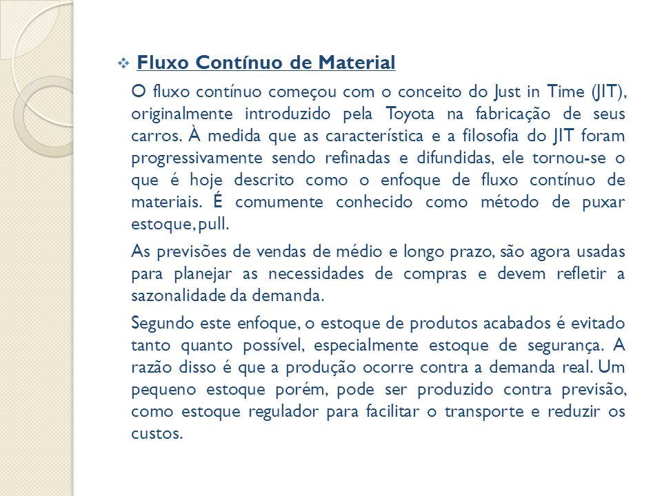  Fluxo Contínuo de Material O fluxo contínuo começou com o conceito do Just in Time (JIT), originalmente introduzido pela Toyota na fabricação de seus carros.