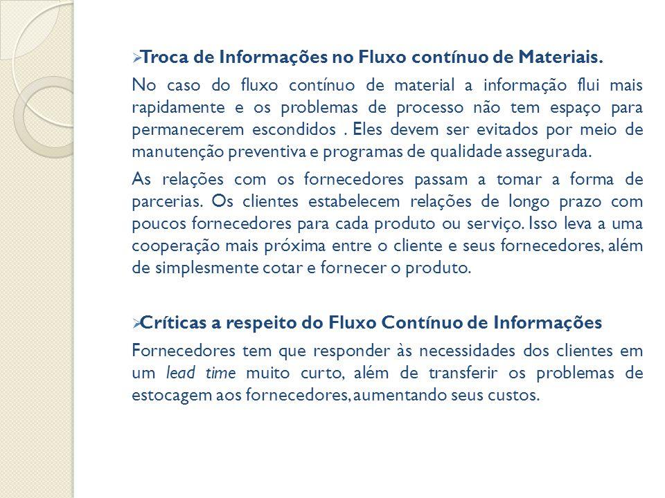  Troca de Informações no Fluxo contínuo de Materiais.
