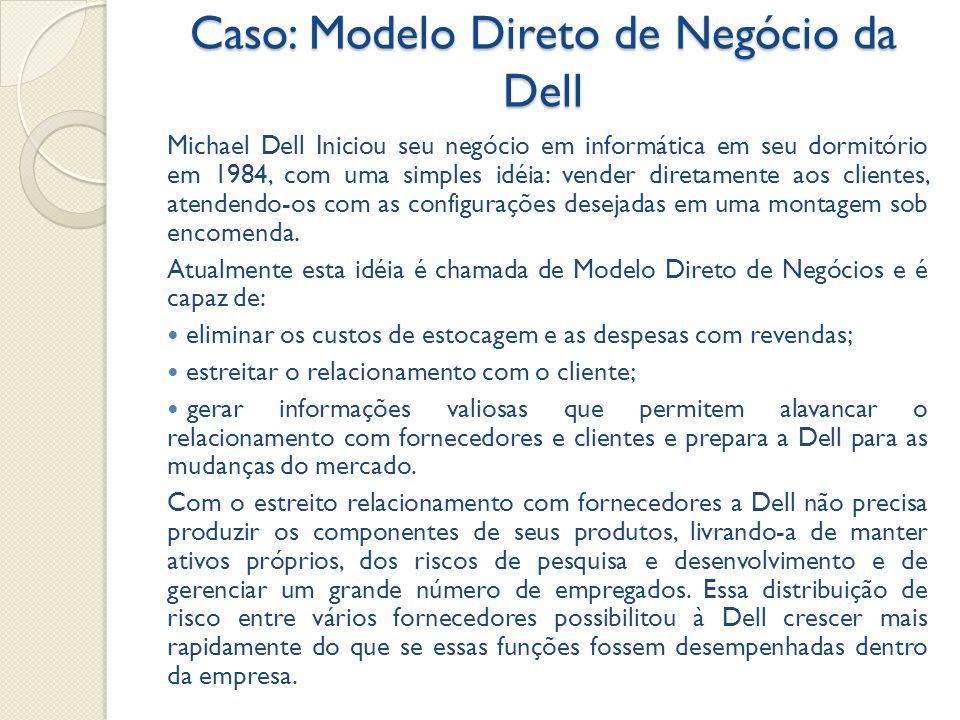 Caso: Modelo Direto de Negócio da Dell Michael Dell Iniciou seu negócio em informática em seu dormitório em 1984, com uma simples idéia: vender diretamente aos clientes, atendendo-os com as configurações desejadas em uma montagem sob encomenda.