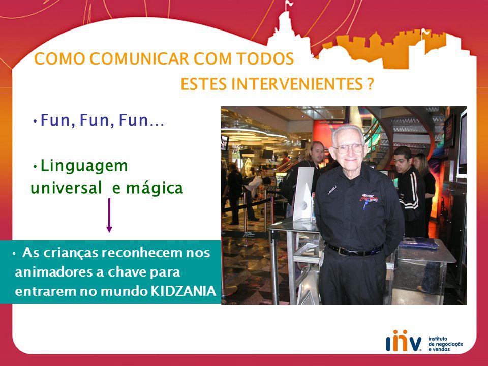 COMO COMUNICAR COM TODOS ESTES INTERVENIENTES .