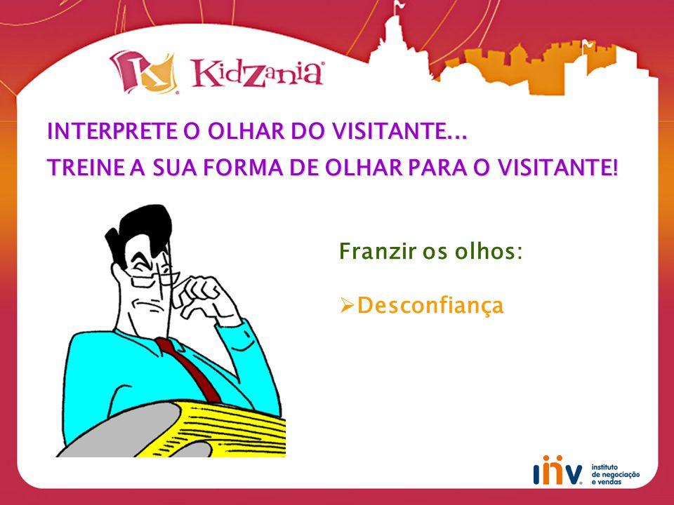 Franzir os olhos:  Desconfiança INTERPRETE O OLHAR DO VISITANTE...