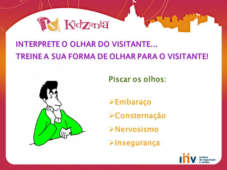 Piscar os olhos:  Embaraço  Consternação  Nervosismo  Insegurança INTERPRETE O OLHAR DO VISITANTE...