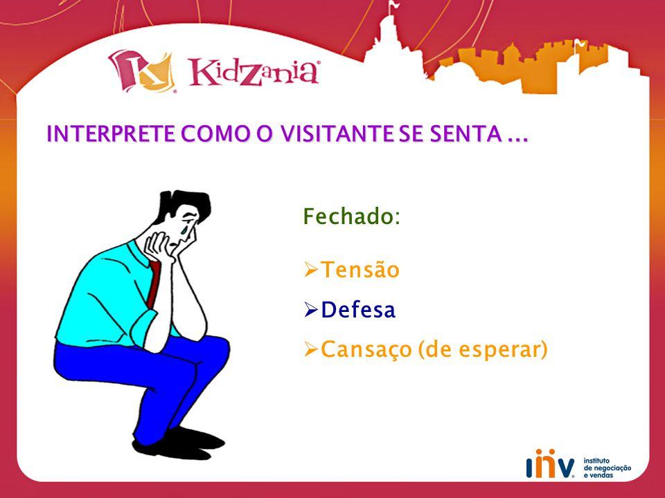 Fechado:  Tensão  Defesa  Cansaço (de esperar) INTERPRETE COMO O VISITANTE SE SENTA...