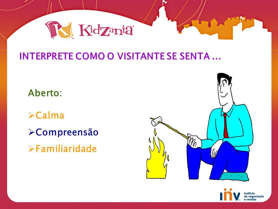 Aberto:  Calma  Compreensão  Familiaridade INTERPRETE COMO O VISITANTE SE SENTA...
