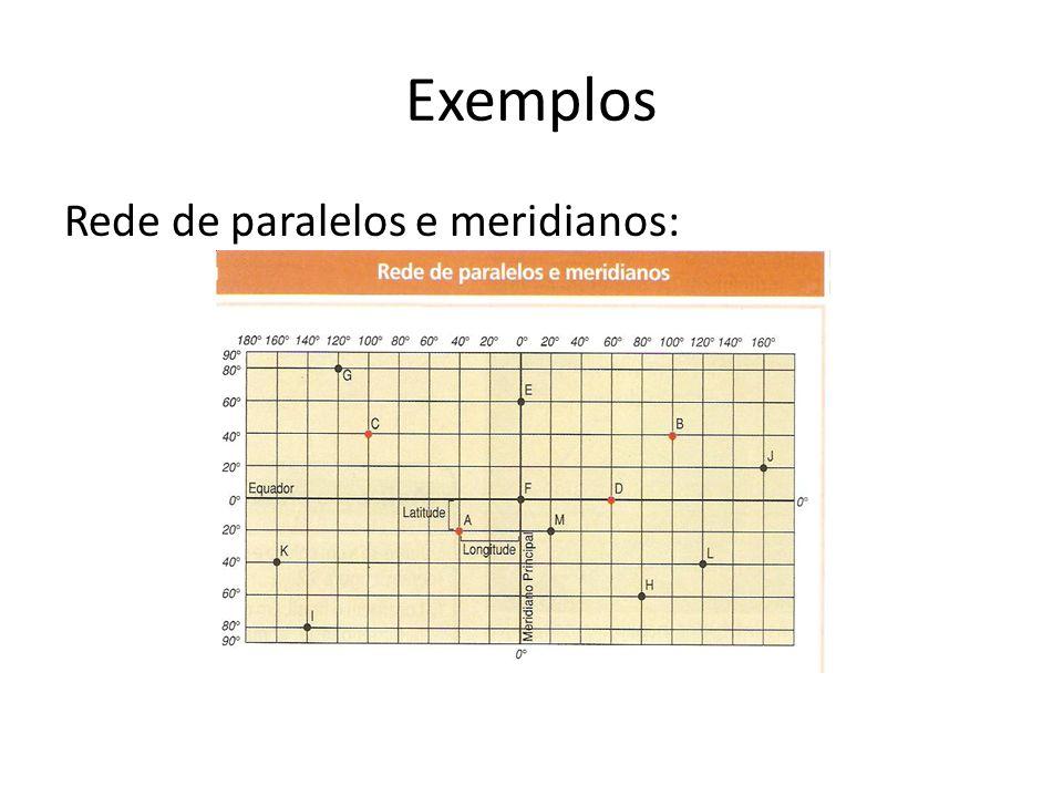 Exemplos Rede de paralelos e meridianos: