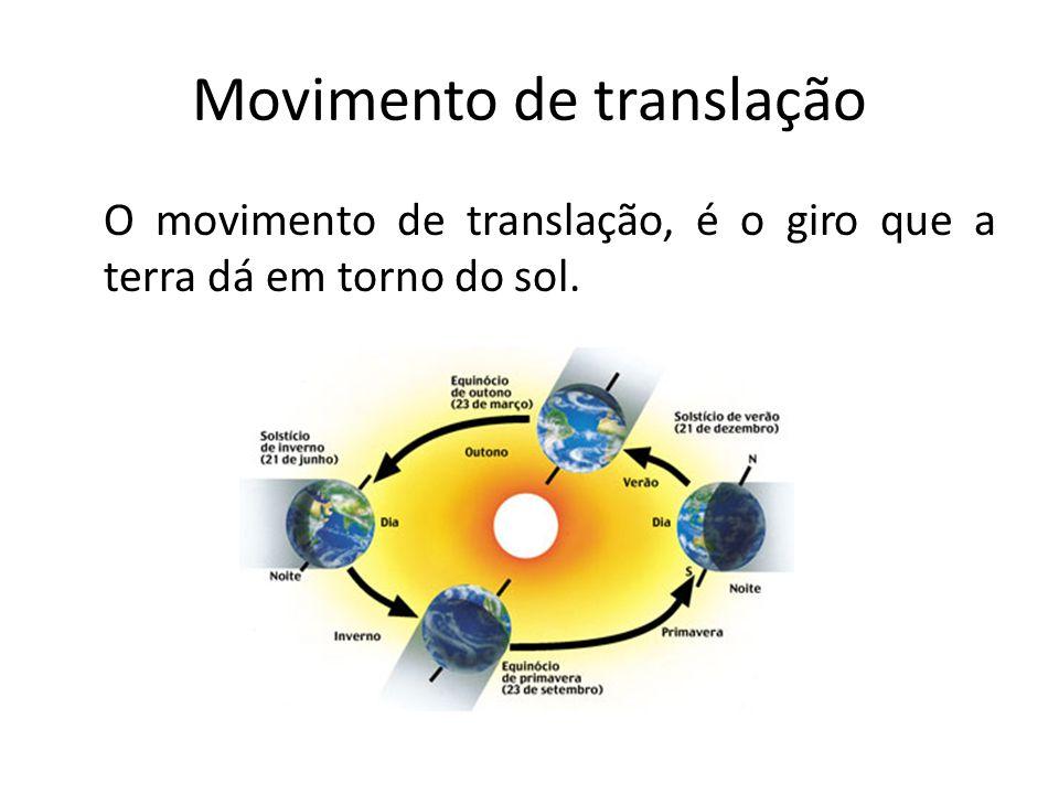 Movimento de translação O movimento de translação, é o giro que a terra dá em torno do sol.