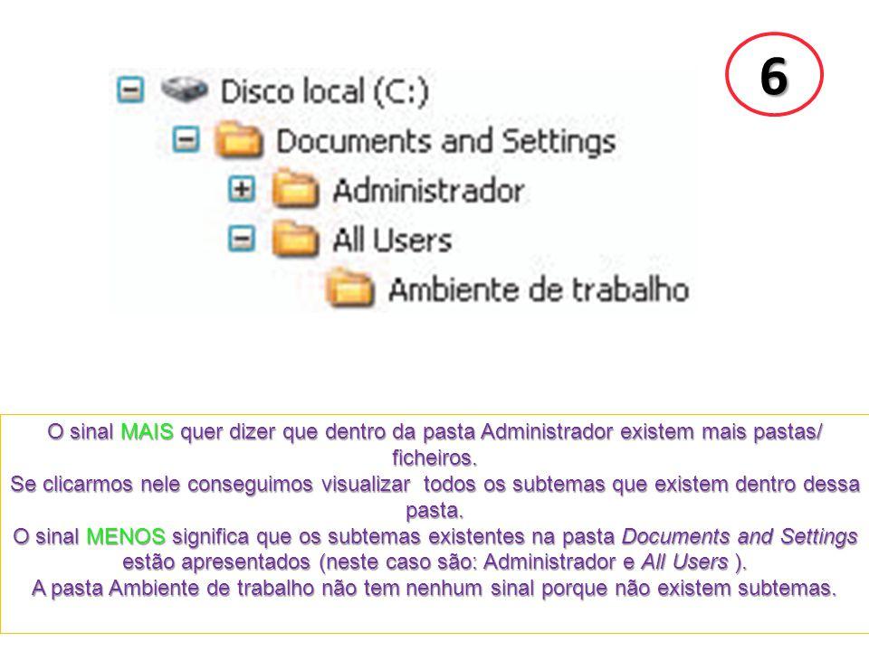 6 O sinal MAIS quer dizer que dentro da pasta Administrador existem mais pastas/ ficheiros. Se clicarmos nele conseguimos visualizar todos os subtemas