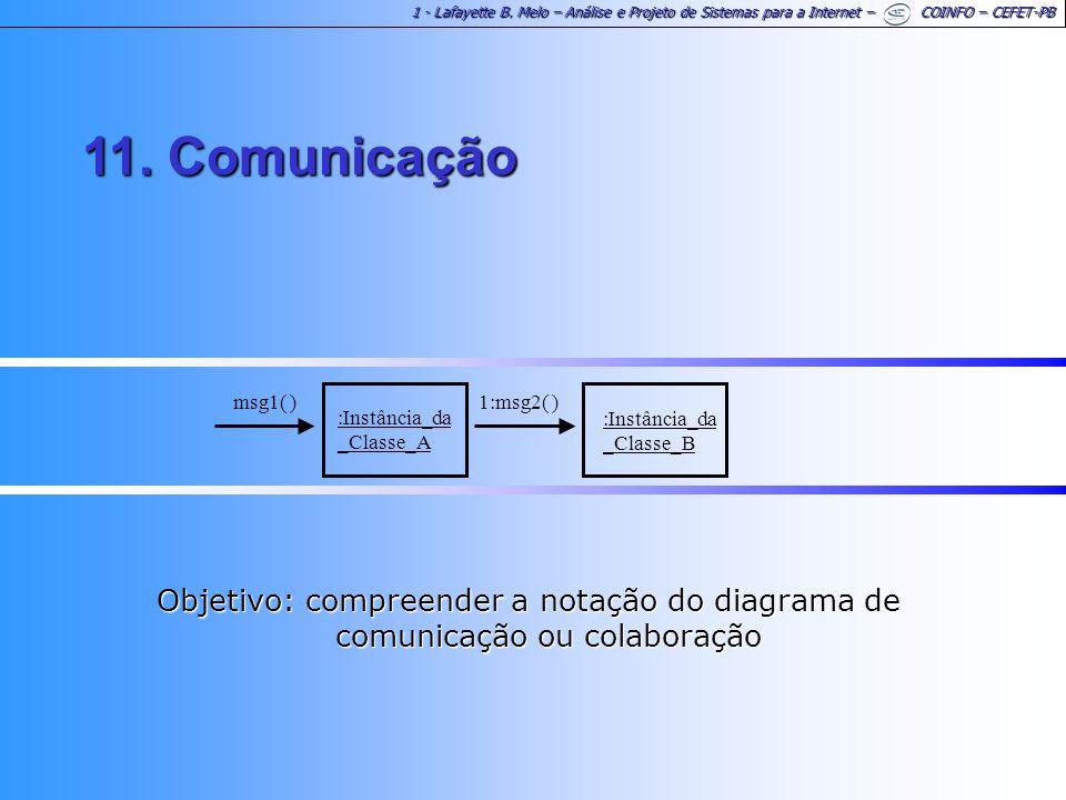 1 - Lafayette B. Melo – Análise e Projeto de Sistemas para a Internet – COINFO – CEFET-PB 11. Comunicação Objetivo: compreender a notação do diagrama
