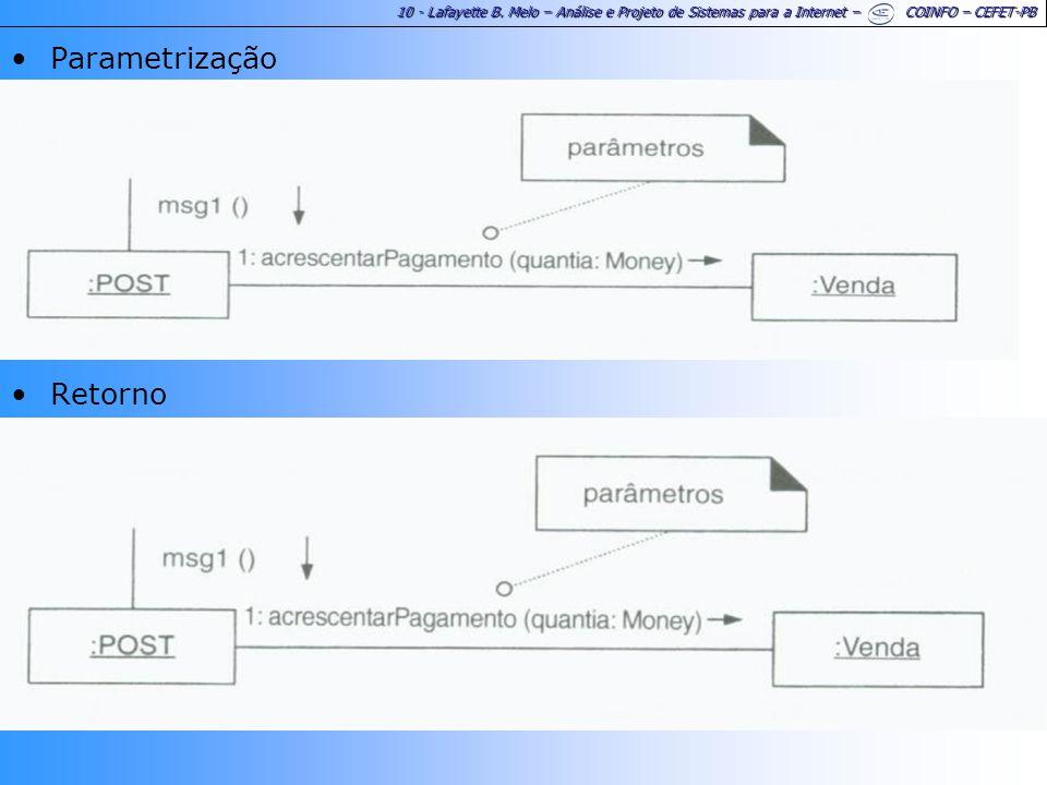 10 - Lafayette B. Melo – Análise e Projeto de Sistemas para a Internet – COINFO – CEFET-PB Parametrização Retorno