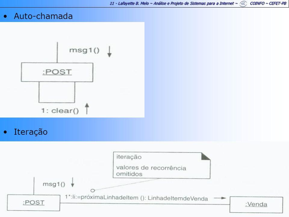 11 - Lafayette B. Melo – Análise e Projeto de Sistemas para a Internet – COINFO – CEFET-PB Auto-chamada Iteração