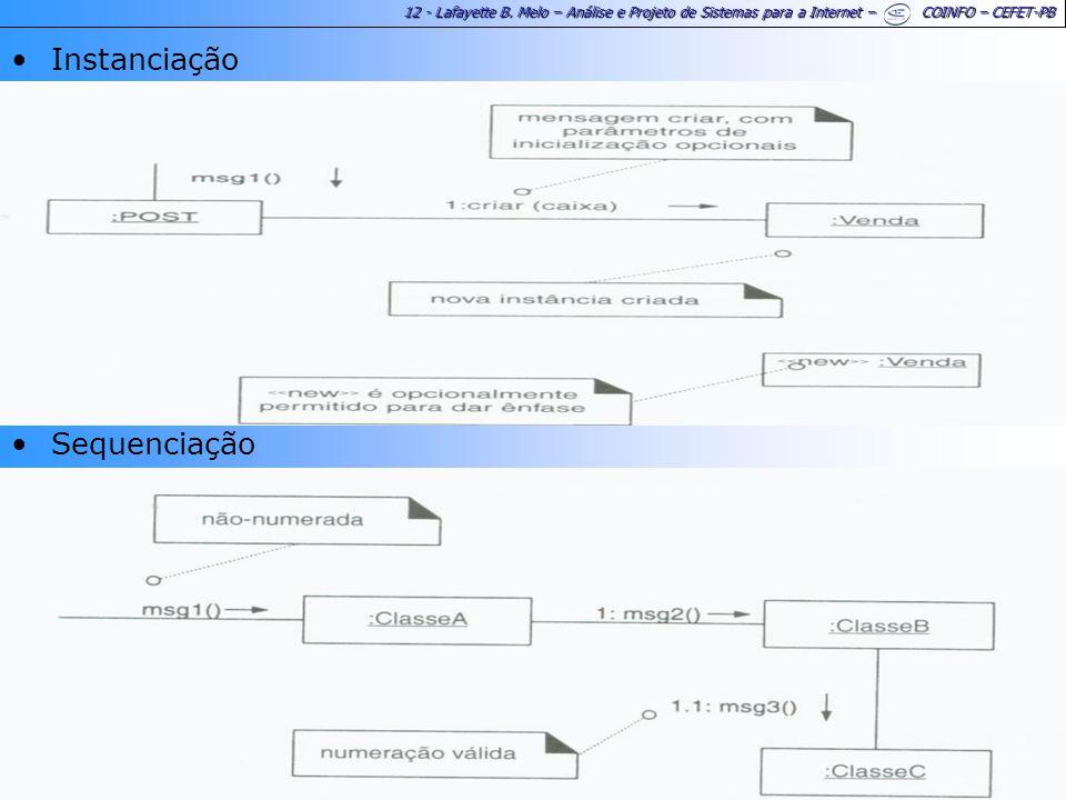 12 - Lafayette B. Melo – Análise e Projeto de Sistemas para a Internet – COINFO – CEFET-PB Instanciação Sequenciação