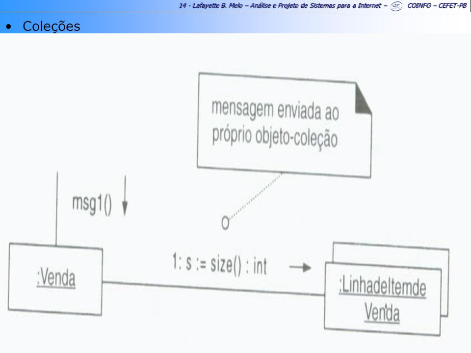 14 - Lafayette B. Melo – Análise e Projeto de Sistemas para a Internet – COINFO – CEFET-PB Coleções