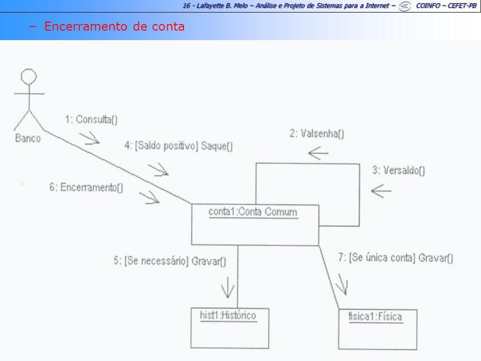 16 - Lafayette B. Melo – Análise e Projeto de Sistemas para a Internet – COINFO – CEFET-PB –Encerramento de conta