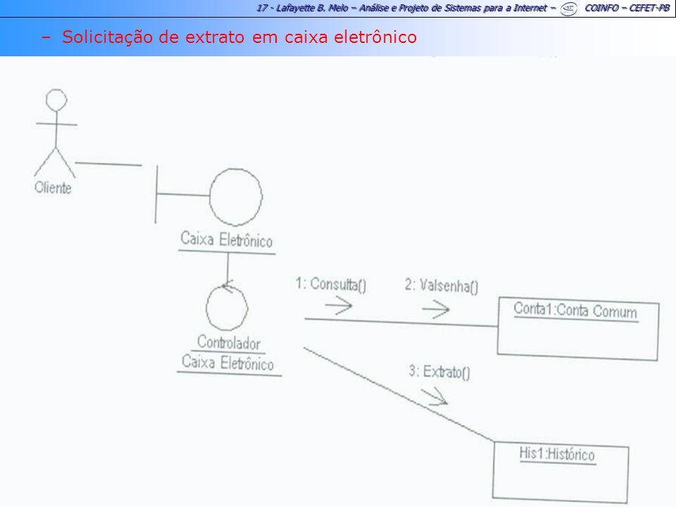 17 - Lafayette B. Melo – Análise e Projeto de Sistemas para a Internet – COINFO – CEFET-PB –Solicitação de extrato em caixa eletrônico