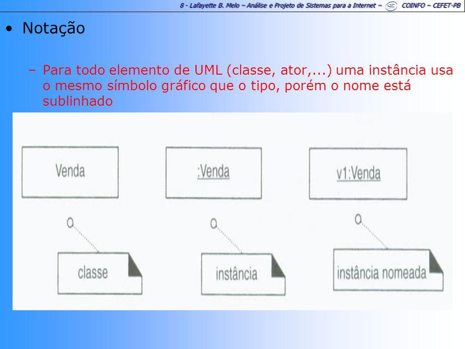 8 - Lafayette B. Melo – Análise e Projeto de Sistemas para a Internet – COINFO – CEFET-PB Notação –Para todo elemento de UML (classe, ator,...) uma in