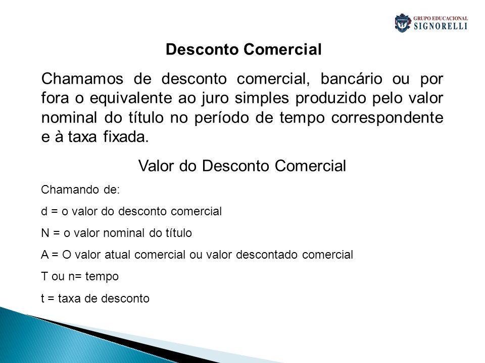 Desconto Comercial Chamamos de desconto comercial, bancário ou por fora o equivalente ao juro simples produzido pelo valor nominal do título no períod