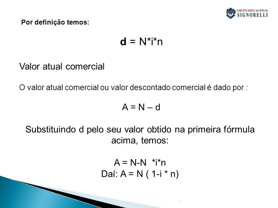 . Por definição temos: d = N*i*n Valor atual comercial O valor atual comercial ou valor descontado comercial é dado por : A = N – d Substituindo d pel