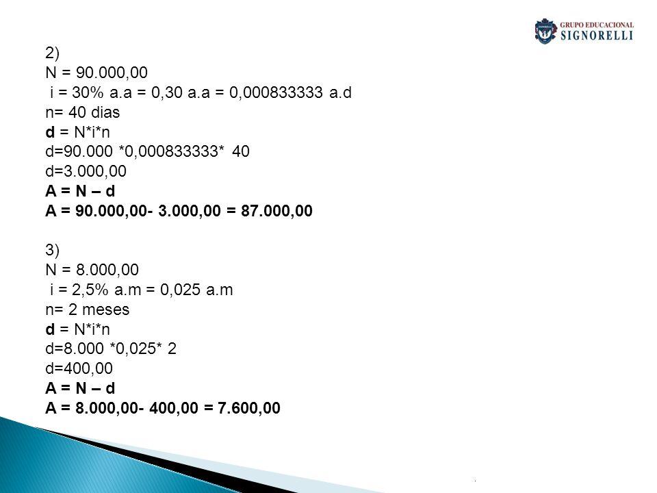 . 2) N = 90.000,00 i = 30% a.a = 0,30 a.a = 0,000833333 a.d n= 40 dias d = N*i*n d=90.000 *0,000833333* 40 d=3.000,00 A = N – d A = 90.000,00- 3.000,0