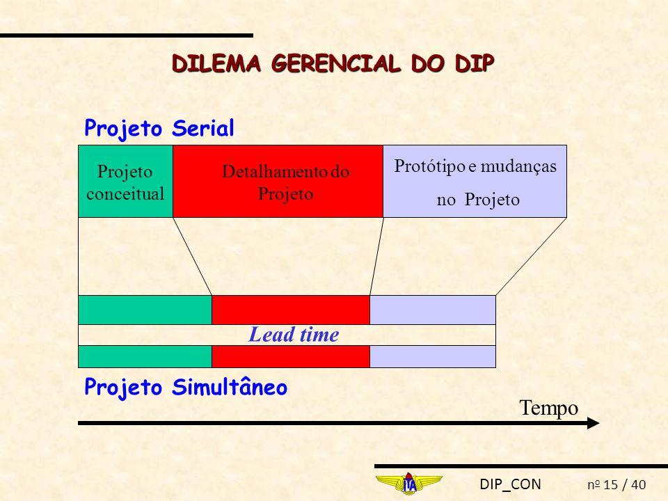 DIP_CON n o 15 / 40 Detalhamento do Projeto Protótipo e mudanças no Projeto Projeto conceitual DILEMA GERENCIAL DO DIP Projeto Serial Projeto Simultân