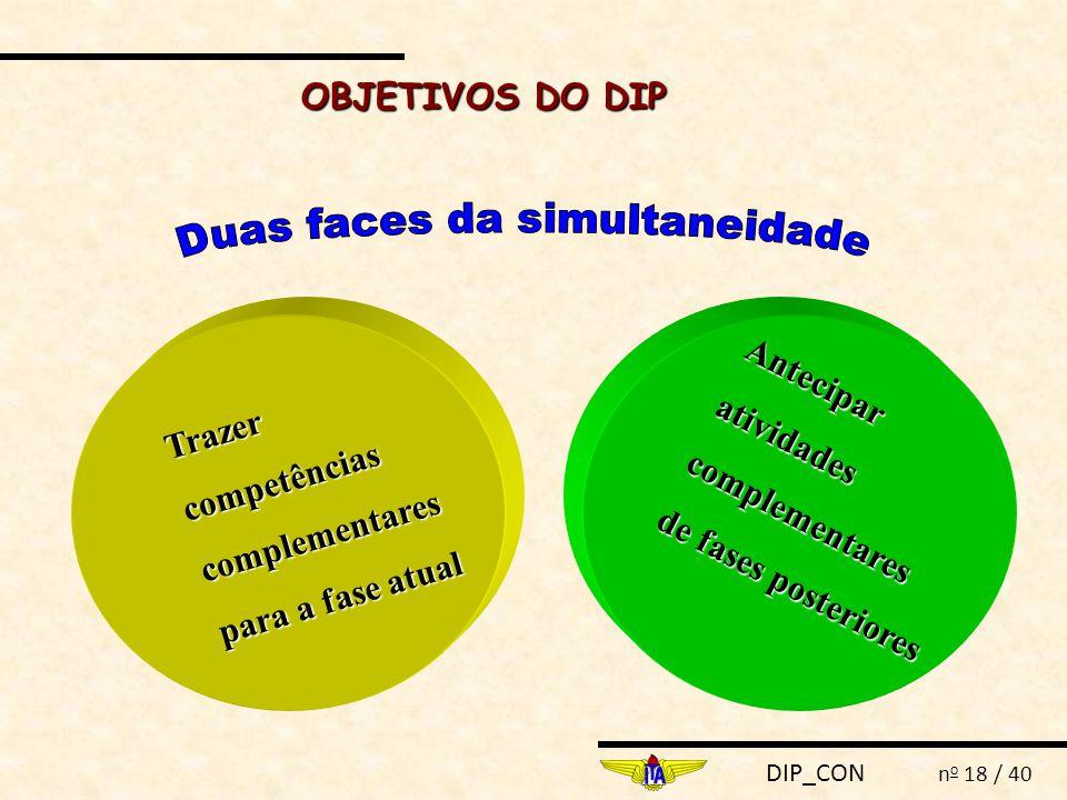 DIP_CON n o 18 / 40 Anteciparatividadescomplementares de fases posteriores Trazercompetênciascomplementares para a fase atual OBJETIVOS DO DIP
