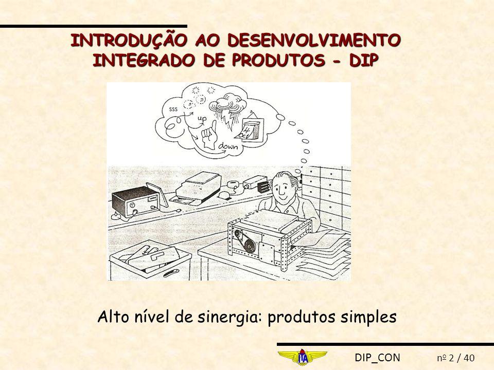 DIP_CON n o 2 / 40 Alto nível de sinergia: produtos simples INTRODUÇÃO AO DESENVOLVIMENTO INTEGRADO DE PRODUTOS - DIP