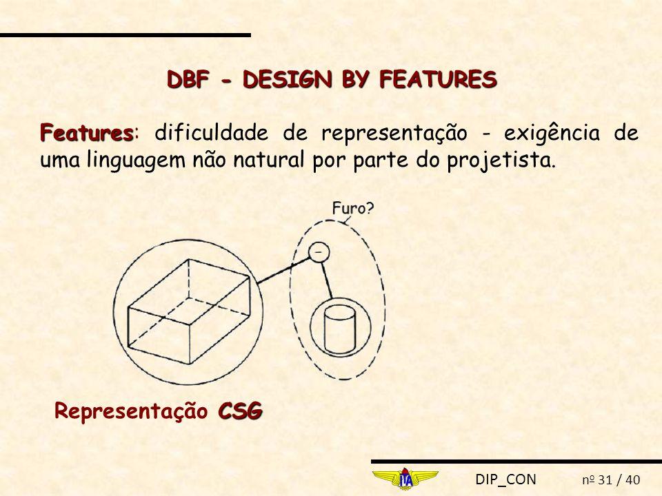 DIP_CON n o 31 / 40 Features Features: dificuldade de representação - exigência de uma linguagem não natural por parte do projetista. CSG Representaçã