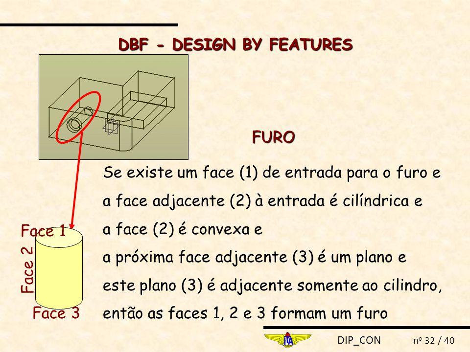 DIP_CON n o 32 / 40 Se existe um face (1) de entrada para o furo e a face adjacente (2) à entrada é cilíndrica e a face (2) é convexa e a próxima face