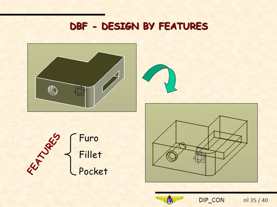 DIP_CON n o 35 / 40 Furo Fillet Pocket FEATURES DBF - DESIGN BY FEATURES