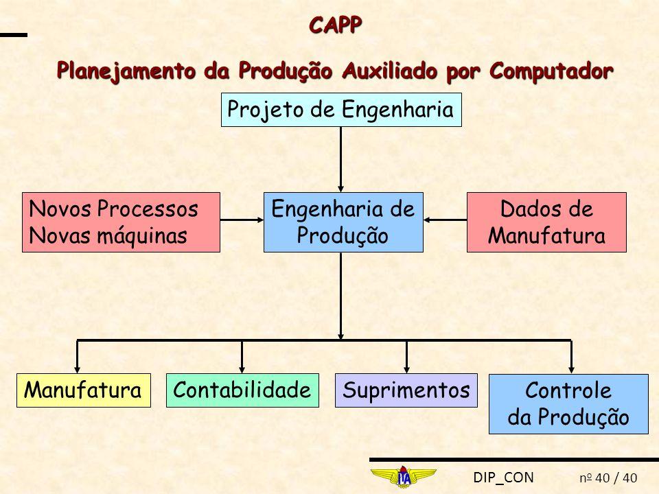 DIP_CON n o 40 / 40 CAPP Planejamento da Produção Auxiliado por Computador ManufaturaContabilidadeSuprimentos Controle da Produção Projeto de Engenhar