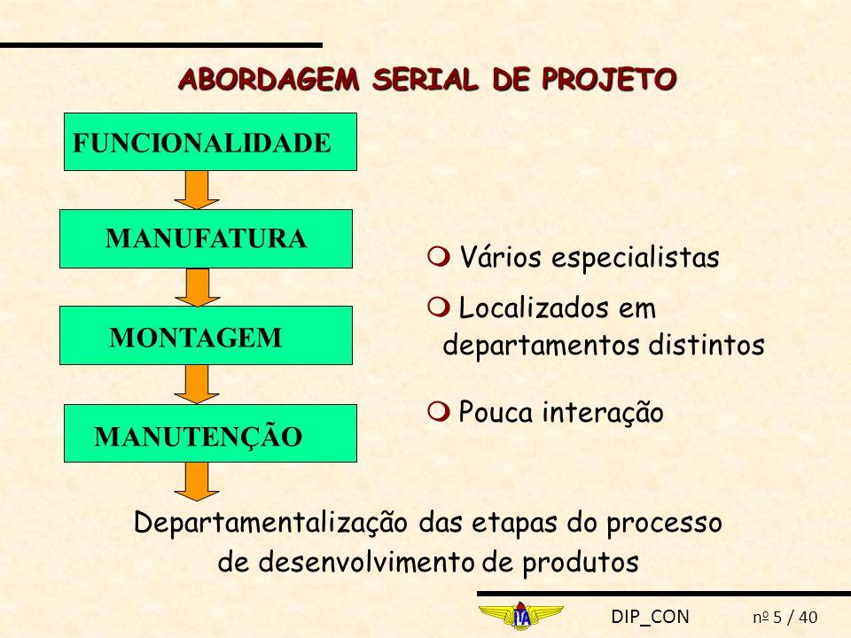 DIP_CON n o 36 / 40 FURO DBF - DESIGN BY FEATURES