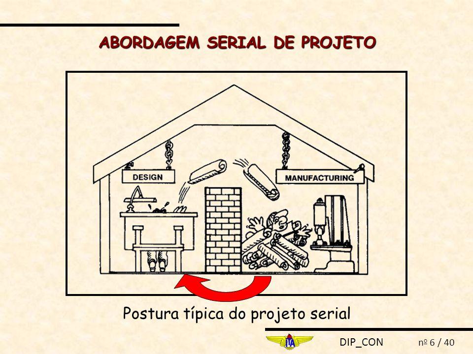 DIP_CON n o 7 / 40 ABORDAGEM SERIAL DE PROJETO Postura típica do projeto serial