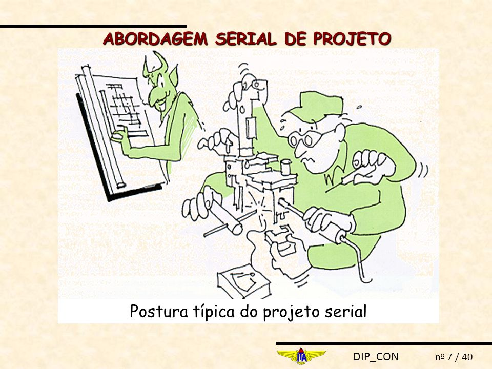 DIP_CON n o 28 / 40 DEDICADO DESIGNADO FUNCIONAL NENHUM GERENCIAMENTO TIME MATRIZ PROJETO POR FASE FUNCIONAL MÍNIMAGRANDE COORDENAÇÃO LENTA RÁPIDA DECISÃO TIPOS DE ORGANIZAÇÃO