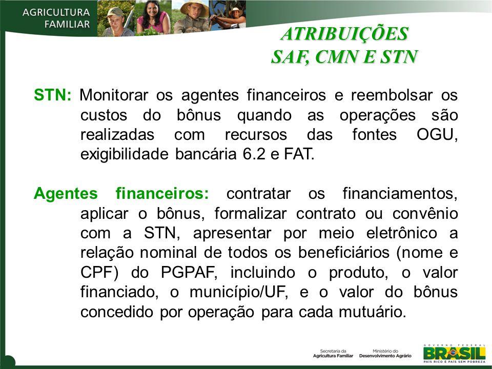 ATRIBUIÇÕES SAF, CMN E STN STN: Monitorar os agentes financeiros e reembolsar os custos do bônus quando as operações são realizadas com recursos das fontes OGU, exigibilidade bancária 6.2 e FAT.