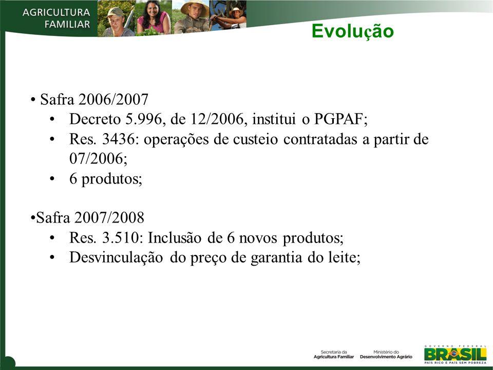 Evolu ç ão Safra 2006/2007 Decreto 5.996, de 12/2006, institui o PGPAF; Res.