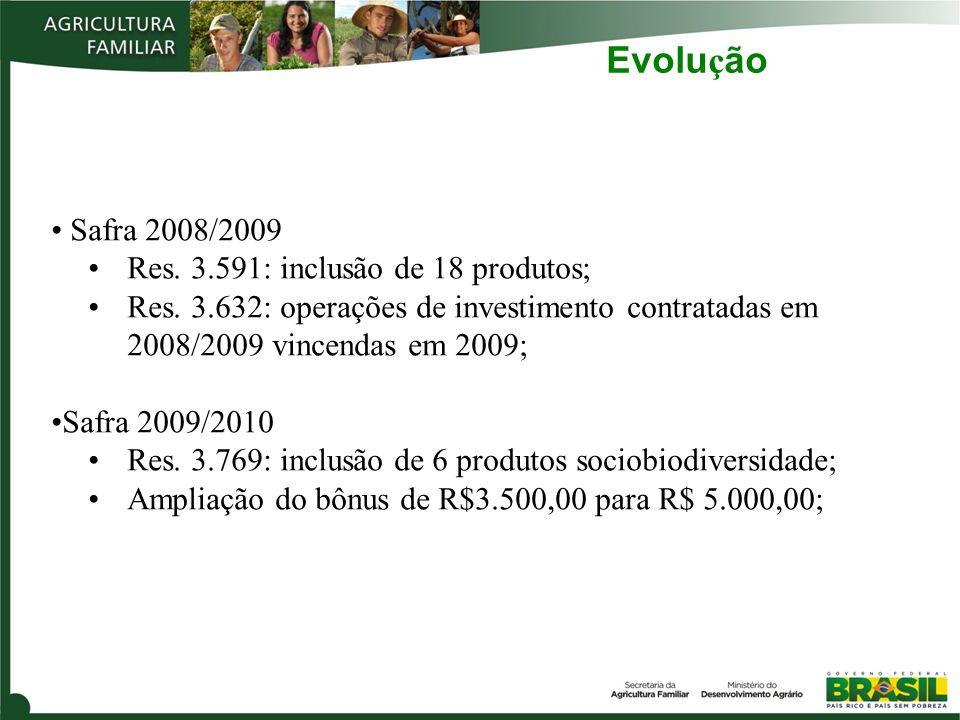 Evolu ç ão Safra 2008/2009 Res.3.591: inclusão de 18 produtos; Res.