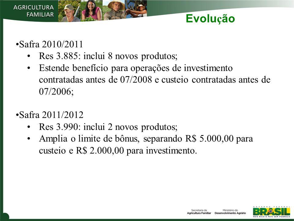 Evolu ç ão Safra 2010/2011 Res 3.885: inclui 8 novos produtos; Estende benefício para operações de investimento contratadas antes de 07/2008 e custeio contratadas antes de 07/2006; Safra 2011/2012 Res 3.990: inclui 2 novos produtos; Amplia o limite de bônus, separando R$ 5.000,00 para custeio e R$ 2.000,00 para investimento.